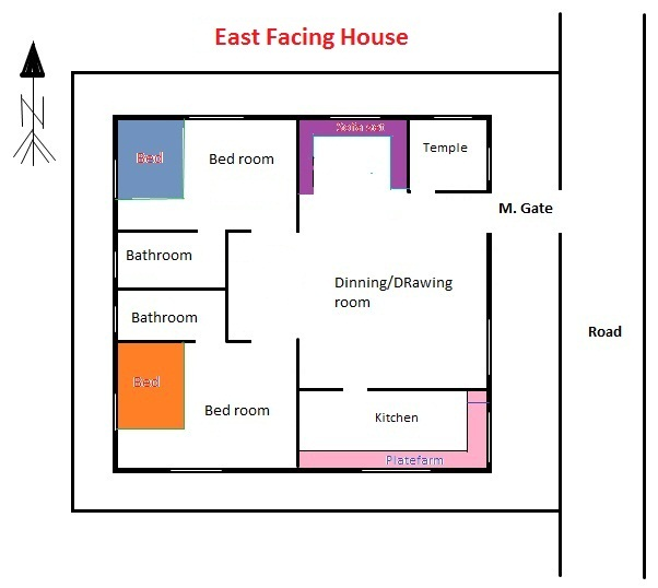 East facing house Vastu drawing