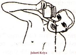 Jalneti kriya