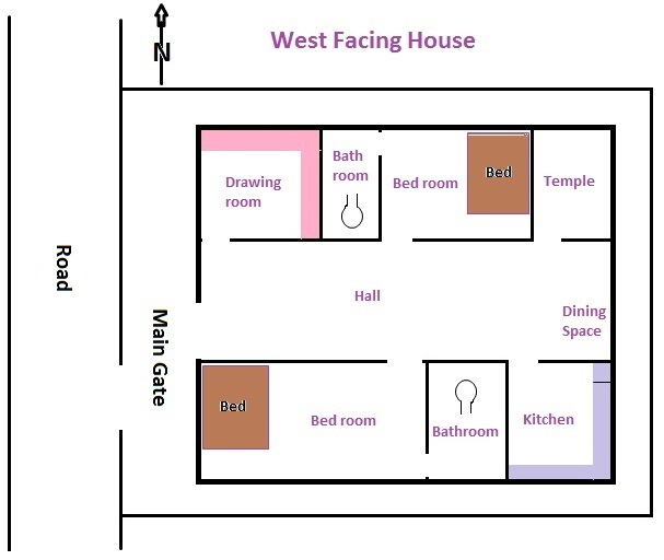West facing house Vastu drawing