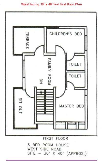 Vastu maps of west facing plots size 30 40 feet plan for 30x30 house map