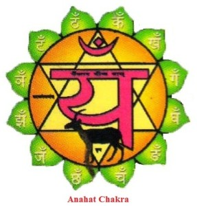 anahath chakra 2