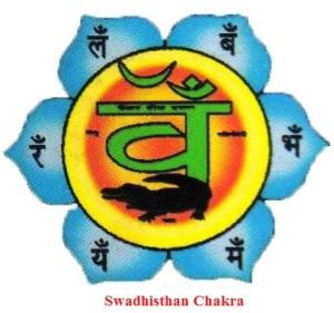 swadhisathan chakra 2
