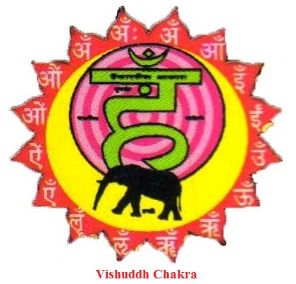 vishudha chakra 2