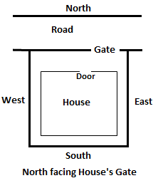North facing house's gate_01