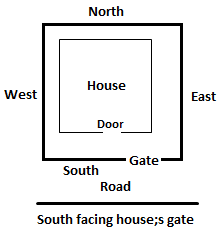 South facing house's gate_01