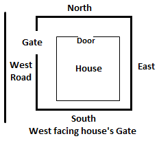 West facing house's gate_01